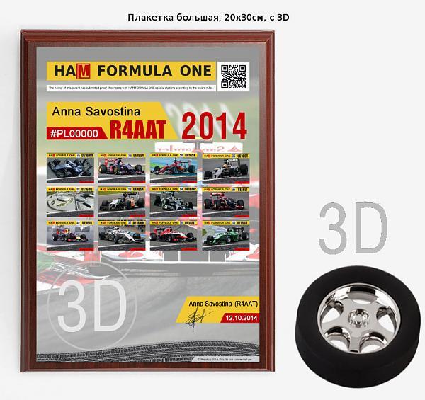Ham Formula One Award