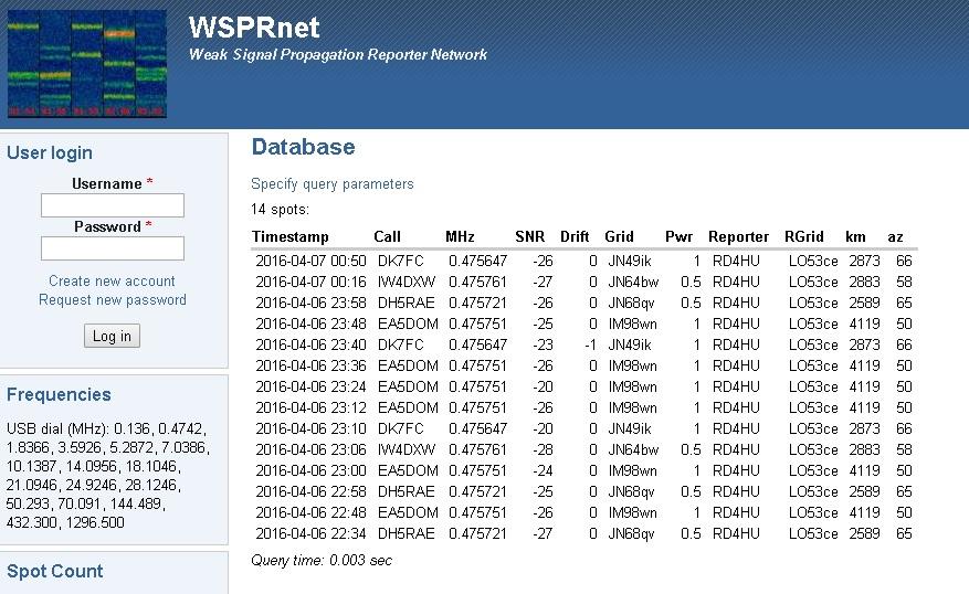 WSPR 472кГц